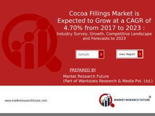 Cocoa Fillings Market.pptx