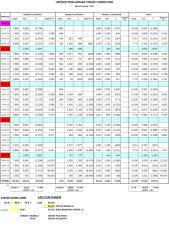 Update pencapaian BB-BRC Januari 2013.xls