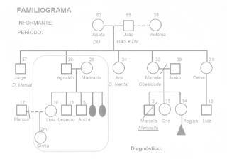 FAMILIOGRAMA[1].ppt.pdf